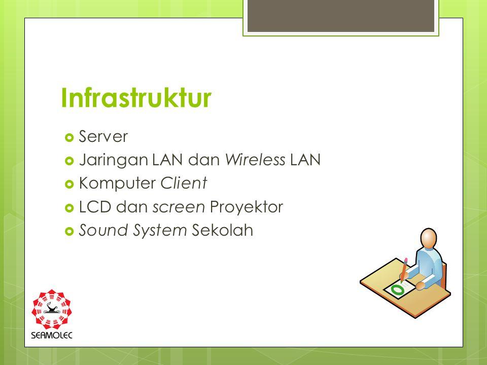 Infrastruktur  Server  Jaringan LAN dan Wireless LAN  Komputer Client  LCD dan screen Proyektor  Sound System Sekolah