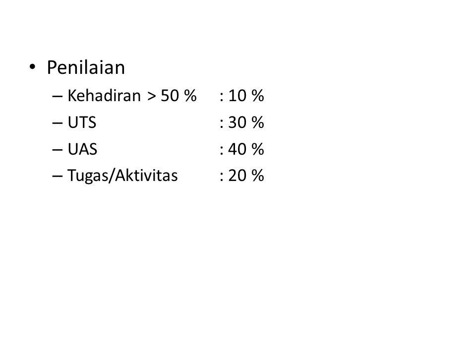 Penilaian – Kehadiran > 50 % : 10 % – UTS: 30 % – UAS: 40 % – Tugas/Aktivitas: 20 %