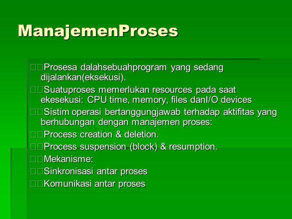 ManajemenProses Prosesa dalahsebuahprogram yang sedang dijalankan(eksekusi).