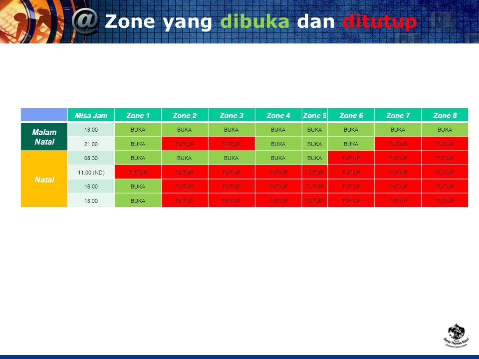 Zone yang dibuka dan ditutup Misa JamZone 1Zone 2Zone 3Zone 4Zone 5Zone 6Zone 7Zone 8 Malam Natal 18.00BUKA 21.00BUKATUTUP BUKA TUTUP Natal 08.30BUKA TUTUP 11.00 (ND)TUTUP 16.00BUKATUTUP 18.00BUKATUTUP