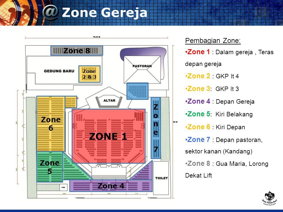 Zone 6 Zone 7Zone 7 Zone 2 & 3 Zone 8 Zone 4 ZONE 1 Zone 5 Zone Gereja Pembagian Zone: Zone 1 : Dalam gereja, Teras depan gereja Zone 2 : GKP lt 4 Zone 3 : GKP lt 3 Zone 4 : Depan Gereja Zone 5 : Kiri Belakang Zone 6 : Kiri Depan Zone 7 : Depan pastoran, sektor kanan (Kandang) Zone 8 : Gua Maria, Lorong Dekat Lift