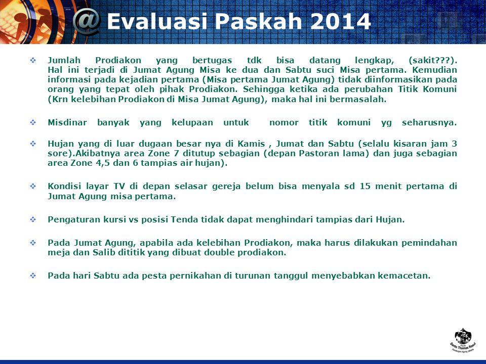 Evaluasi Paskah 2014  Jumlah Prodiakon yang bertugas tdk bisa datang lengkap, (sakit ).