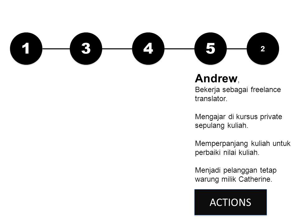 1 1 2 2 Andrew, Bekerja sebagai freelance translator. Mengajar di kursus private sepulang kuliah. Memperpanjang kuliah untuk perbaiki nilai kuliah. Me