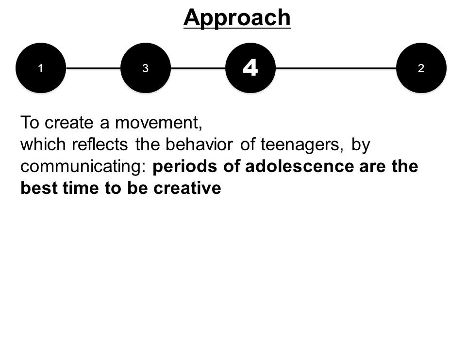 1 1 2 2 3 3 4 4 To create a movement, which reflects the behavior of teenagers, by communicating: periods of adolescence are the best time to be creat