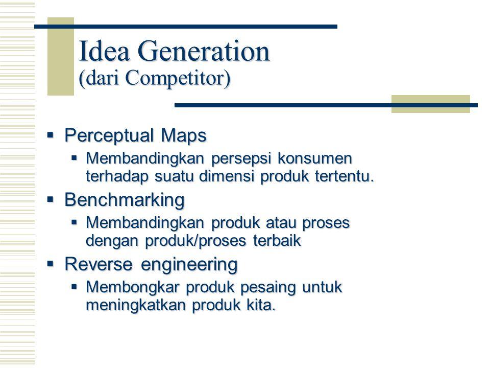  Perceptual Maps  Membandingkan persepsi konsumen terhadap suatu dimensi produk tertentu.  Benchmarking  Membandingkan produk atau proses dengan p