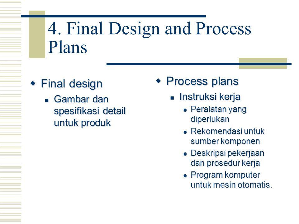 4. Final Design and Process Plans  Final design Gambar dan spesifikasi detail untuk produk Gambar dan spesifikasi detail untuk produk  Process plans