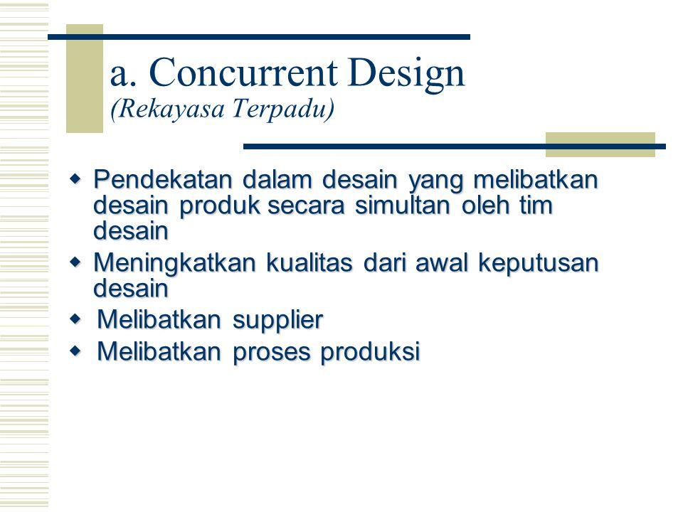 a. Concurrent Design (Rekayasa Terpadu)  Pendekatan dalam desain yang melibatkan desain produk secara simultan oleh tim desain  Meningkatkan kualita