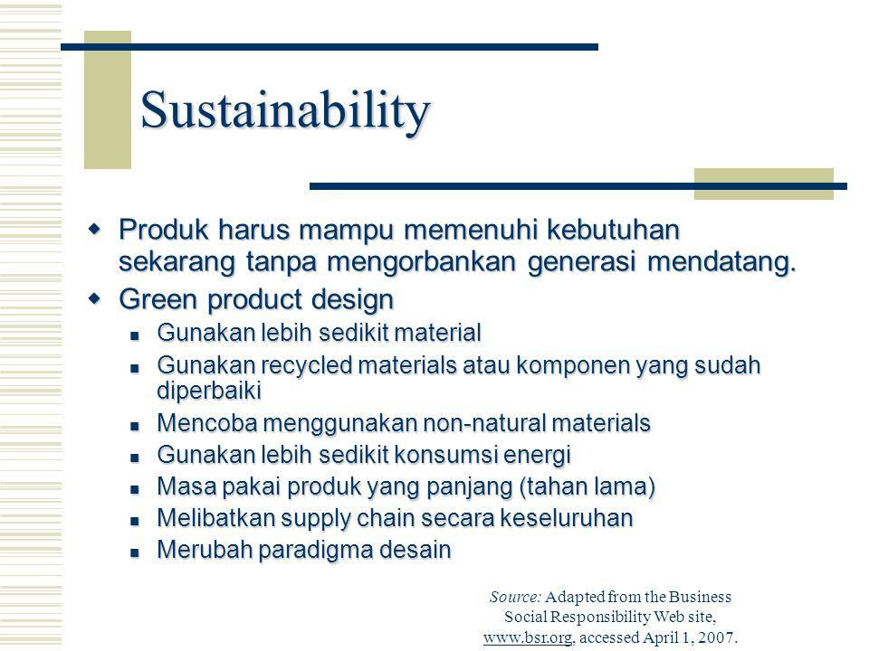 Sustainability  Produk harus mampu memenuhi kebutuhan sekarang tanpa mengorbankan generasi mendatang.  Green product design Gunakan lebih sedikit ma