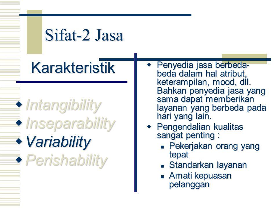 Sifat-2 Jasa Karakteristik  Intangibility  Inseparability  Variability  Perishability  Penyedia jasa berbeda- beda dalam hal atribut, keterampila