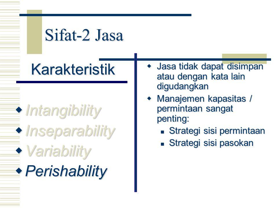 Sifat-2 Jasa Karakteristik  Intangibility  Inseparability  Variability  Perishability  Jasa tidak dapat disimpan atau dengan kata lain digudangka
