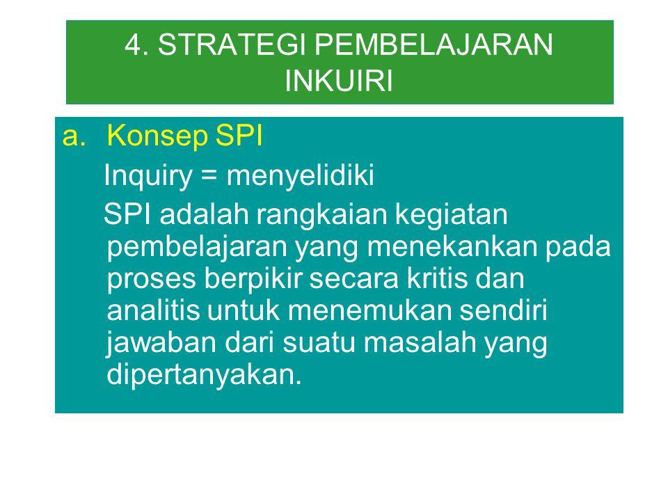 4. STRATEGI PEMBELAJARAN INKUIRI a.Konsep SPI Inquiry = menyelidiki SPI adalah rangkaian kegiatan pembelajaran yang menekankan pada proses berpikir se