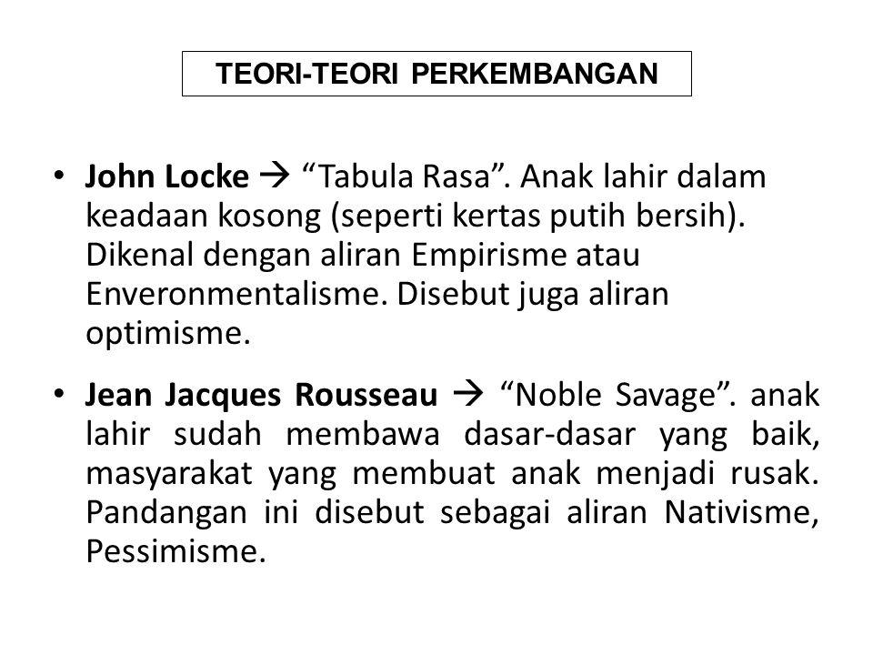 TEORI-TEORI PERKEMBANGAN John Locke  Tabula Rasa .
