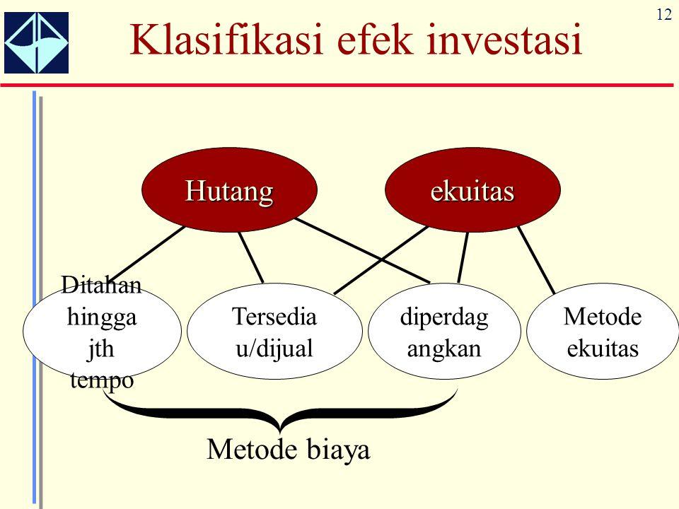 12 Tersedia u/dijual diperdag angkan Ditahan hingga jth tempo Hutang Metode ekuitas ekuitas Klasifikasi efek investasi Metode biaya
