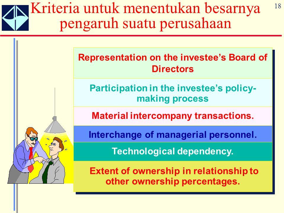 18 Kriteria untuk menentukan besarnya pengaruh suatu perusahaan Representation on the investee's Board of Directors Participation in the investee's po