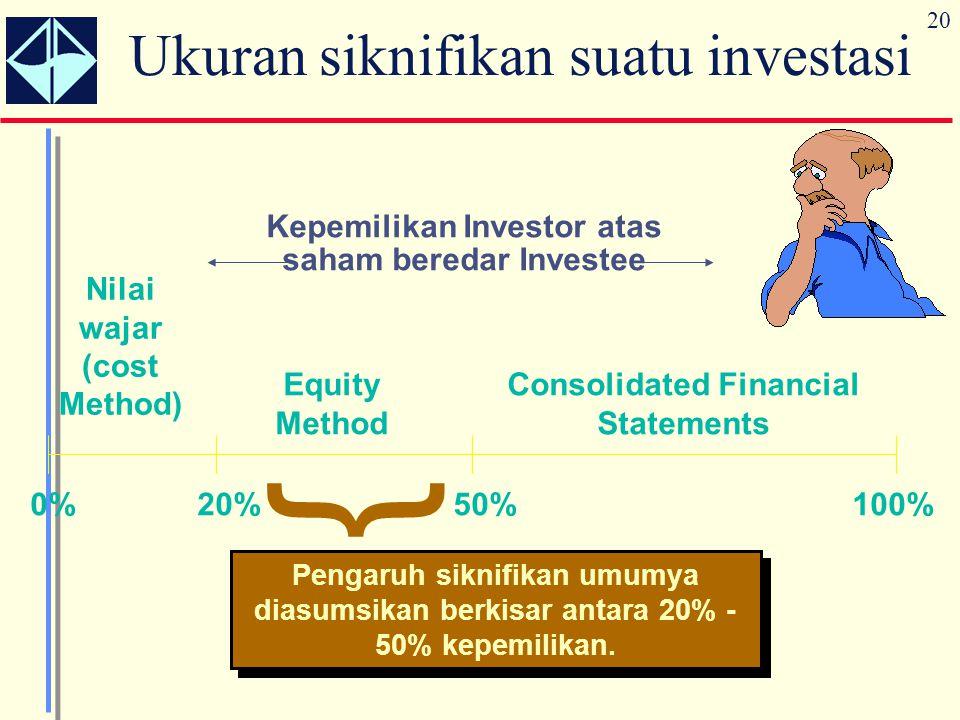 20 { Pengaruh siknifikan umumya diasumsikan berkisar antara 20% - 50% kepemilikan. Kepemilikan Investor atas saham beredar Investee Ukuran siknifikan