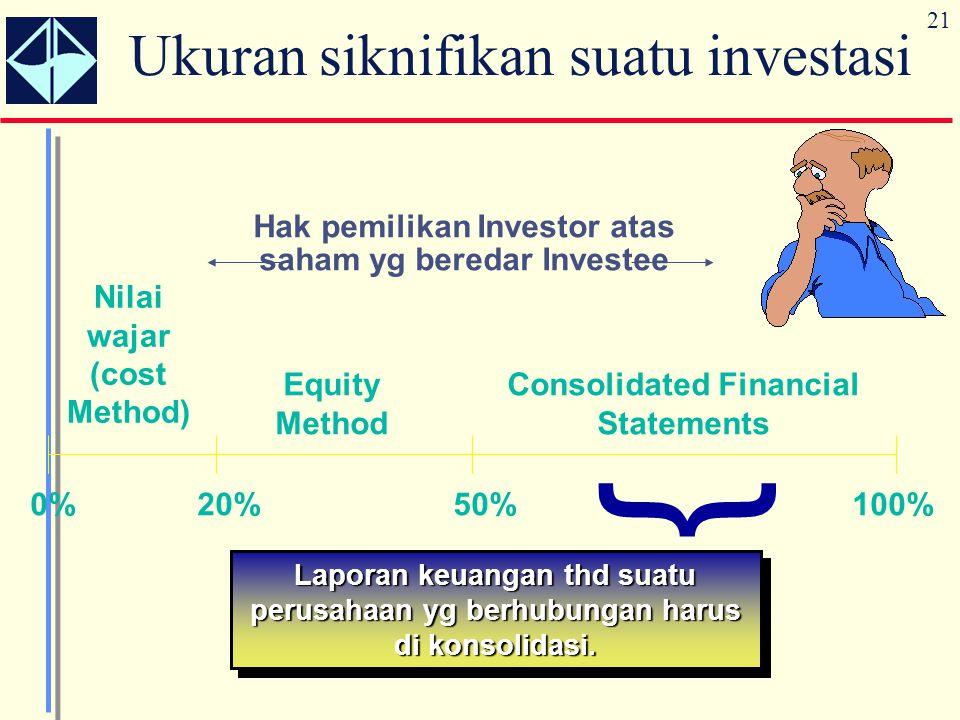 21 { Laporan keuangan thd suatu perusahaan yg berhubungan harus di konsolidasi. Hak pemilikan Investor atas saham yg beredar Investee Ukuran siknifika