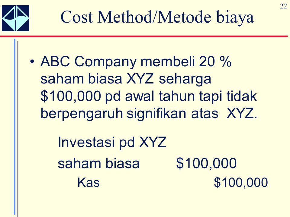 22 Cost Method/Metode biaya ABC Company membeli 20 % saham biasa XYZ seharga $100,000 pd awal tahun tapi tidak berpengaruh signifikan atas XYZ. Invest
