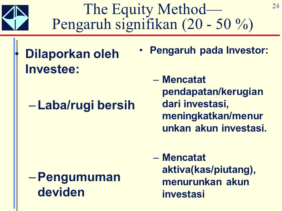 24 The Equity Method— Pengaruh signifikan (20 - 50 %) Dilaporkan oleh Investee: –Laba/rugi bersih –Pengumuman deviden Pengaruh pada Investor: –Mencata