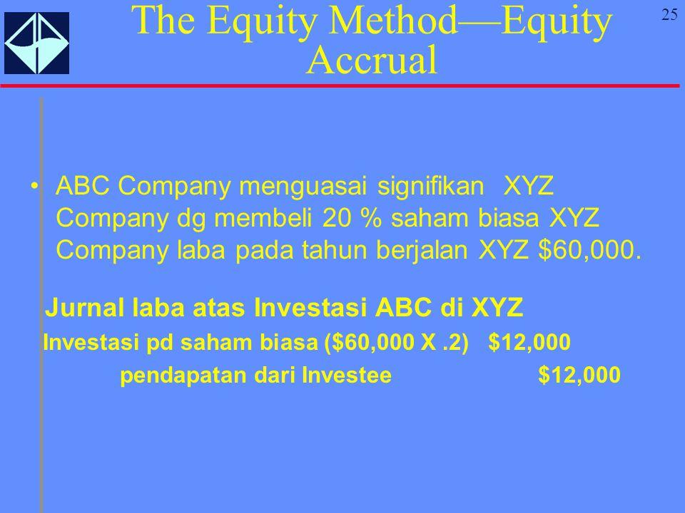 25 The Equity Method—Equity Accrual ABC Company menguasai signifikan XYZ Company dg membeli 20 % saham biasa XYZ Company laba pada tahun berjalan XYZ