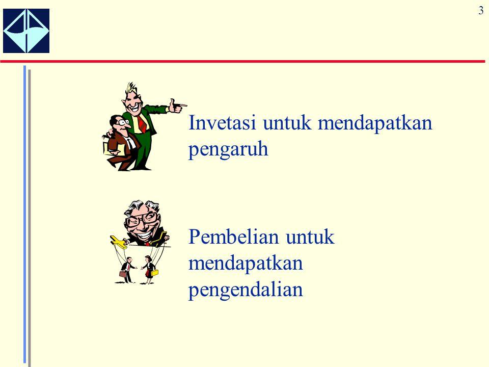 24 The Equity Method— Pengaruh signifikan (20 - 50 %) Dilaporkan oleh Investee: –Laba/rugi bersih –Pengumuman deviden Pengaruh pada Investor: –Mencatat pendapatan/kerugian dari investasi, meningkatkan/menur unkan akun investasi.