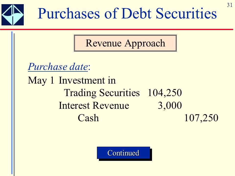 31 Purchases of Debt Securities May 1 Investment in Trading Securities104,250 Interest Revenue3,000 Cash107,250 Purchase date: Revenue Approach Contin