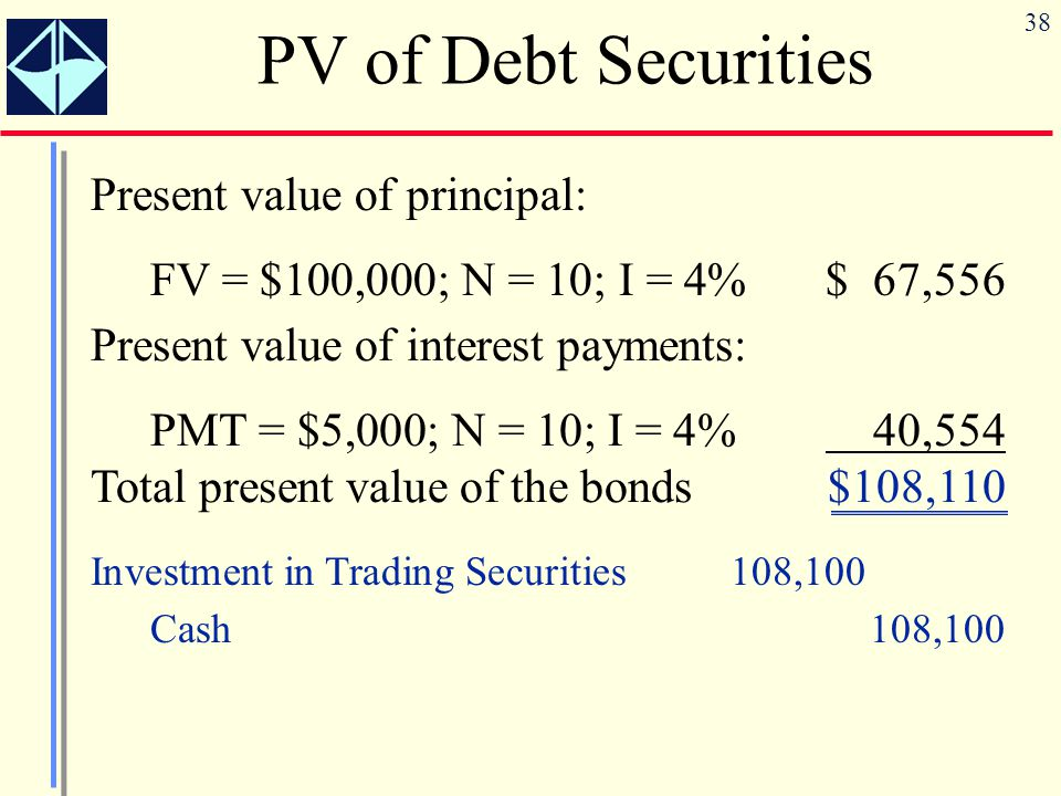 38 PV of Debt Securities Present value of principal: FV = $100,000; N = 10; I = 4%$ 67,556 Present value of interest payments: PMT = $5,000; N = 10; I