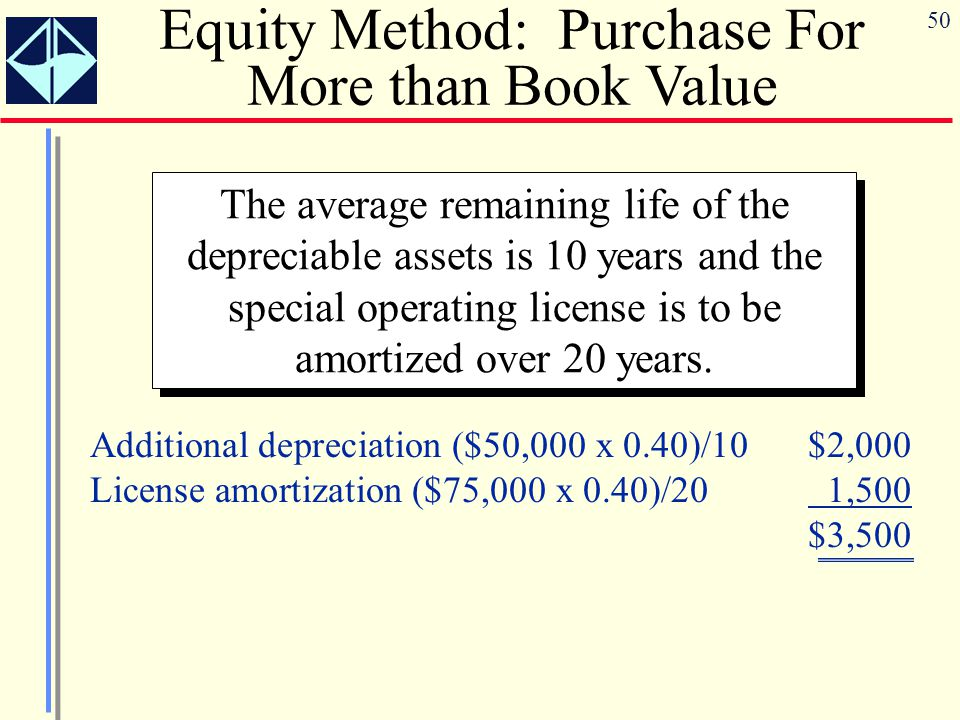 50 Equity Method: Purchase For More than Book Value The average remaining life of the depreciable assets is 10 years and the special operating license