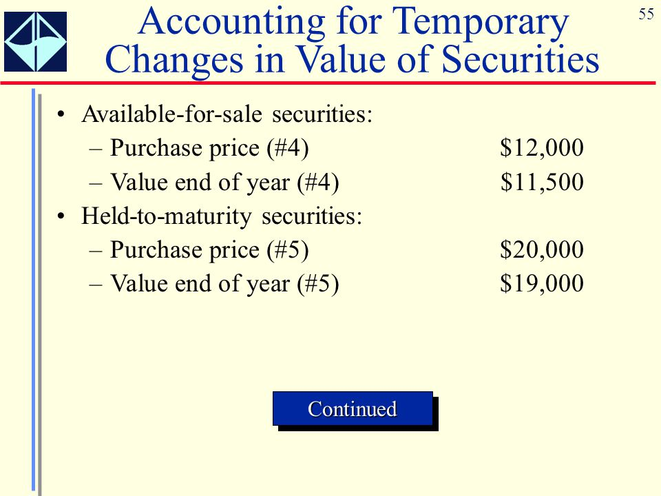 55 Available-for-sale securities: –Purchase price (#4)$12,000 –Value end of year (#4)$11,500 Held-to-maturity securities: –Purchase price (#5)$20,000