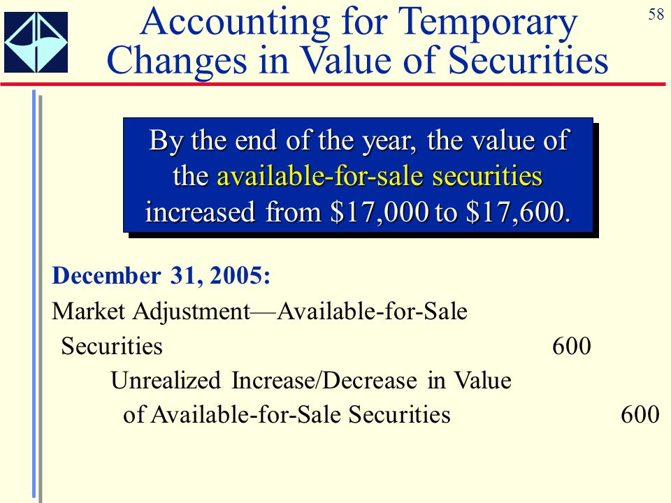 58 December 31, 2005: Market Adjustment—Available-for-Sale Securities600 Unrealized Increase/Decrease in Value of Available-for-Sale Securities600 By