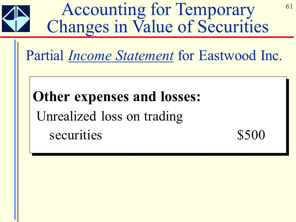 61 Partial Income Statement for Eastwood Inc. Other expenses and losses: Unrealized loss on trading securities$500 Accounting for Temporary Changes in