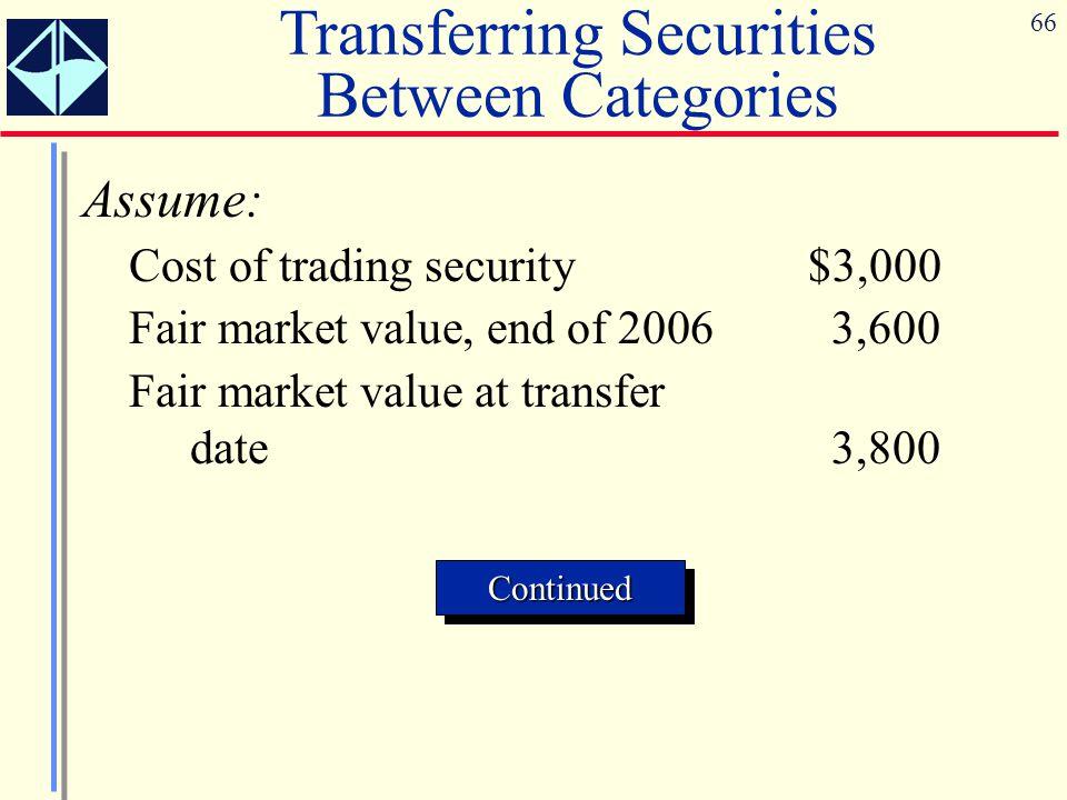 66 Assume: Cost of trading security$3,000 Fair market value, end of 20063,600 Fair market value at transfer date3,800 Transferring Securities Between