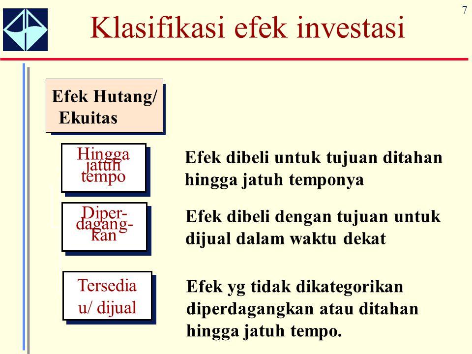 7 Efek Hutang/ Ekuitas Diper- dagang- kan Diper- dagang- kan Efek dibeli dengan tujuan untuk dijual dalam waktu dekat Hingga jatuh tempo Efek dibeli u