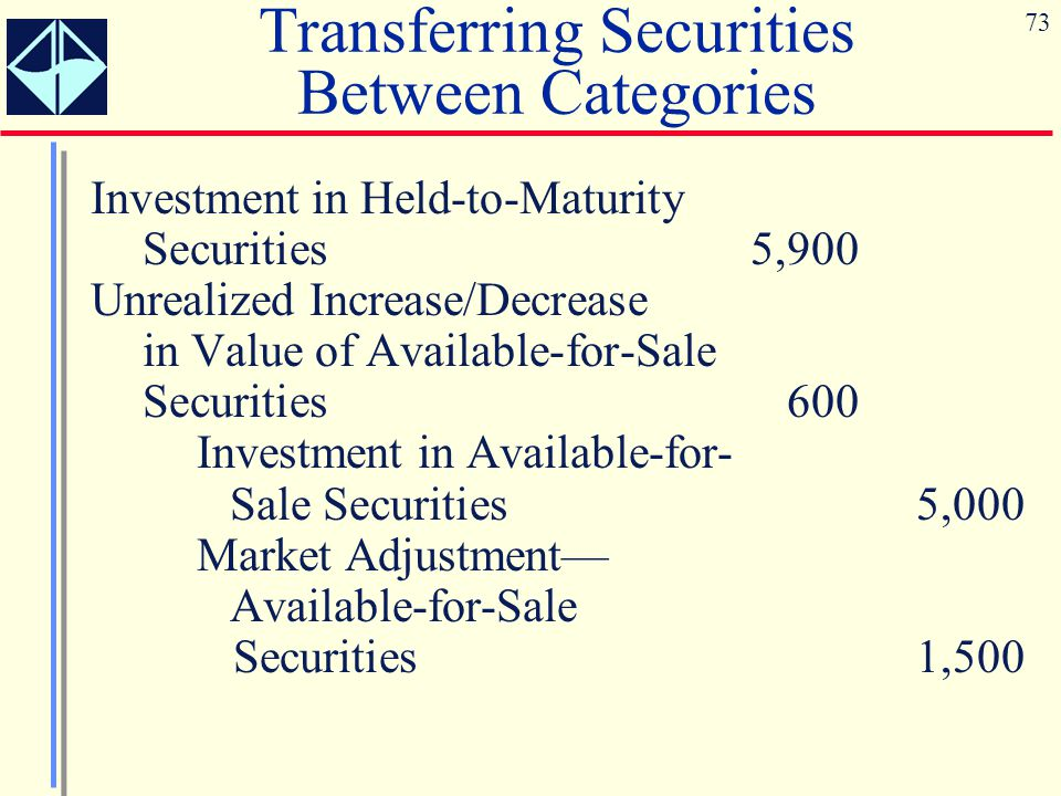 73 Investment in Held-to-Maturity Securities 5,900 Unrealized Increase/Decrease in Value of Available-for-Sale Securities600 Investment in Available-f