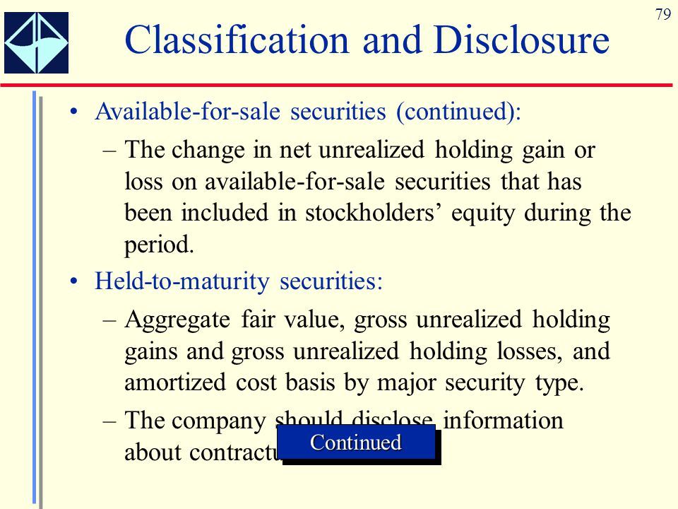 79 Available-for-sale securities (continued): –The change in net unrealized holding gain or loss on available-for-sale securities that has been includ