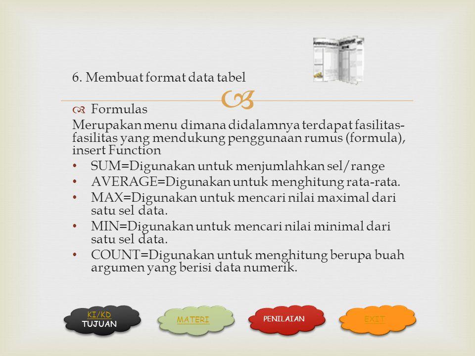  6. Membuat format data tabel  Formulas Merupakan menu dimana didalamnya terdapat fasilitas- fasilitas yang mendukung penggunaan rumus (formula), in