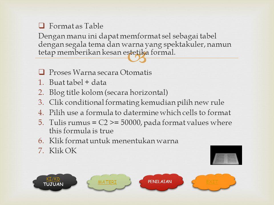   Format as Table Dengan manu ini dapat memformat sel sebagai tabel dengan segala tema dan warna yang spektakuler, namun tetap memberikan kesan este