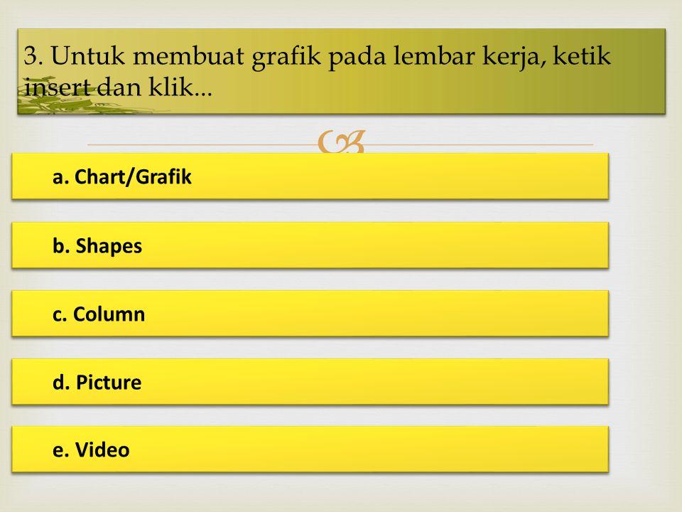  3. Untuk membuat grafik pada lembar kerja, ketik insert dan klik... a. Chart/Grafik a. Chart/Grafik b. Shapes b. Shapes c. Column c. Column e. Video