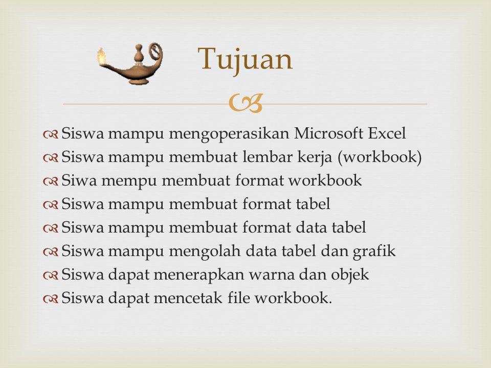   Siswa mampu mengoperasikan Microsoft Excel  Siswa mampu membuat lembar kerja (workbook)  Siwa mempu membuat format workbook  Siswa mampu membua
