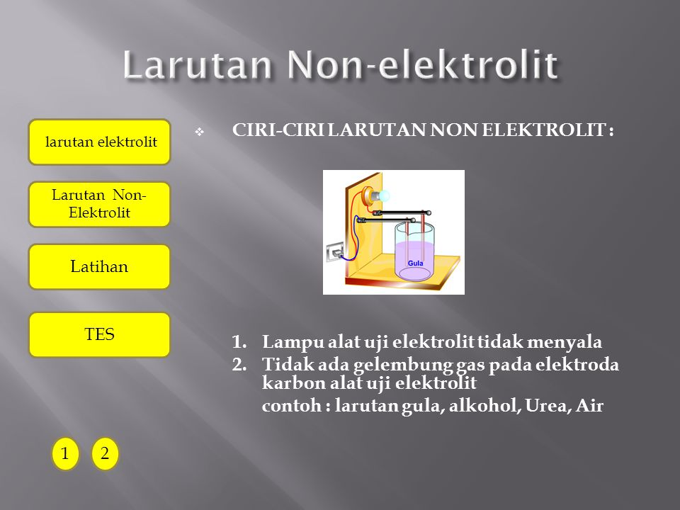 Jenis senyawa larutan elektrolit: 1.Senyawa Ion Contoh :NaCl, NaOH,KCl,CuCl 2 2.Senyawa kovalen polar Contoh: HCl, NH 3, CH 3 COOH B. Larutan Elektrol
