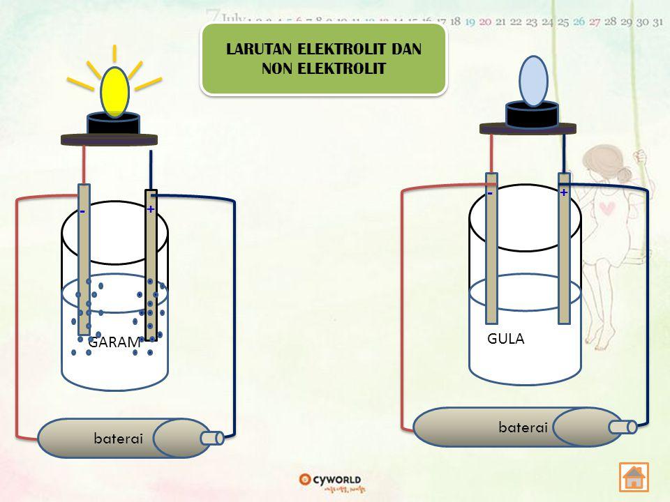 LARUTAN ELEKTROLIT DAN NON ELEKTROLIT GULA GARAM baterai + - + -