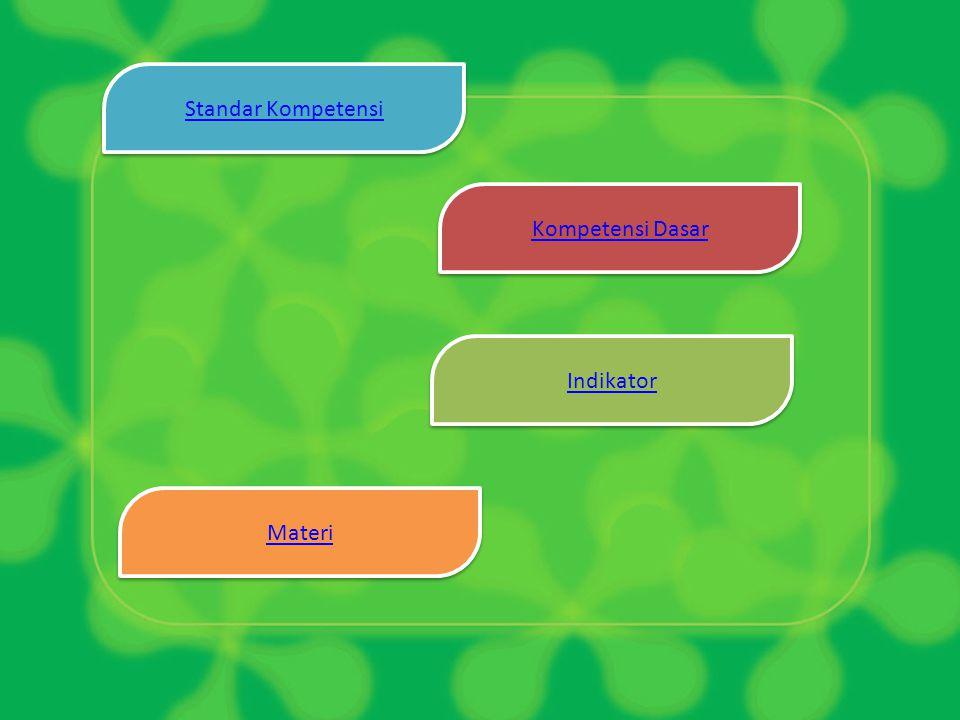 Kompetensi Dasar Standar Kompetensi Indikator Materi