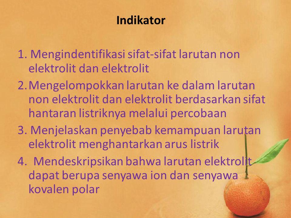 Indikator 1.