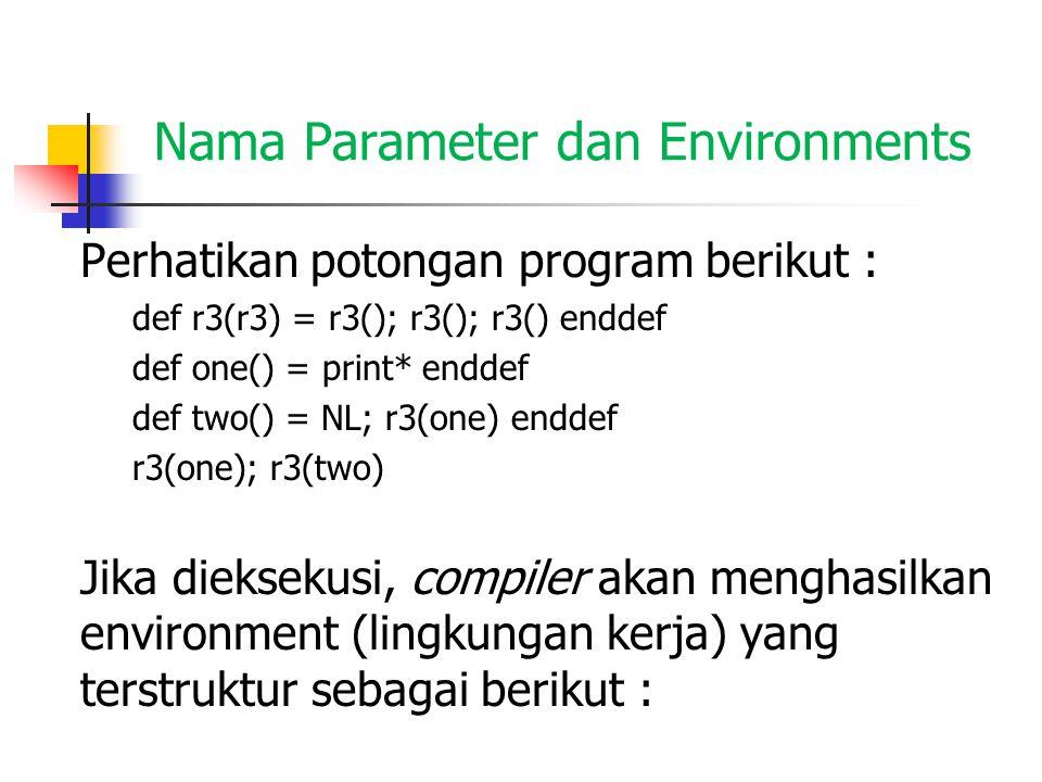 Nama Parameter dan Environments Perhatikan potongan program berikut : def r3(r3) = r3(); r3(); r3() enddef def one() = print* enddef def two() = NL; r