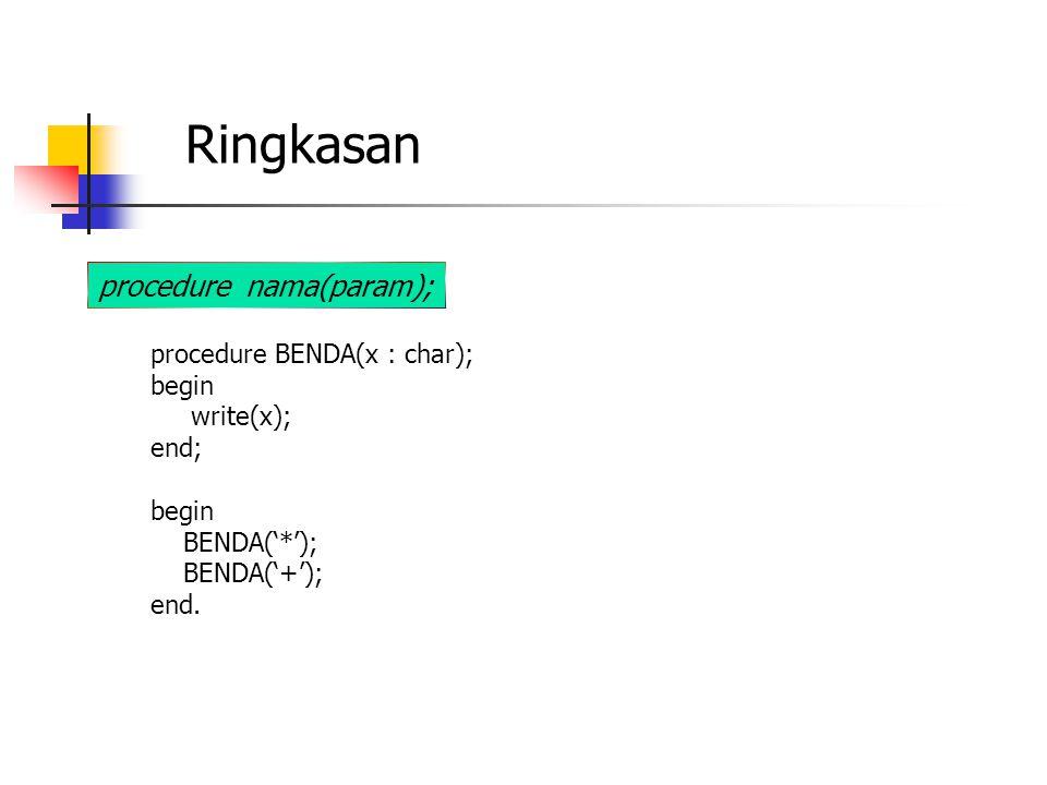 Ringkasan procedure nama(param); procedure BENDA(x : char); begin write(x); end; begin BENDA('*'); BENDA('+'); end.