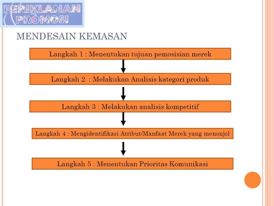 MENDESAIN KEMASAN Langkah 1 : Menentukan tujuan pemosisian merek Langkah 3 : Melakukan analisis kompetitif Langkah 4 : Mengidentifikasi Atribut/Manfaa