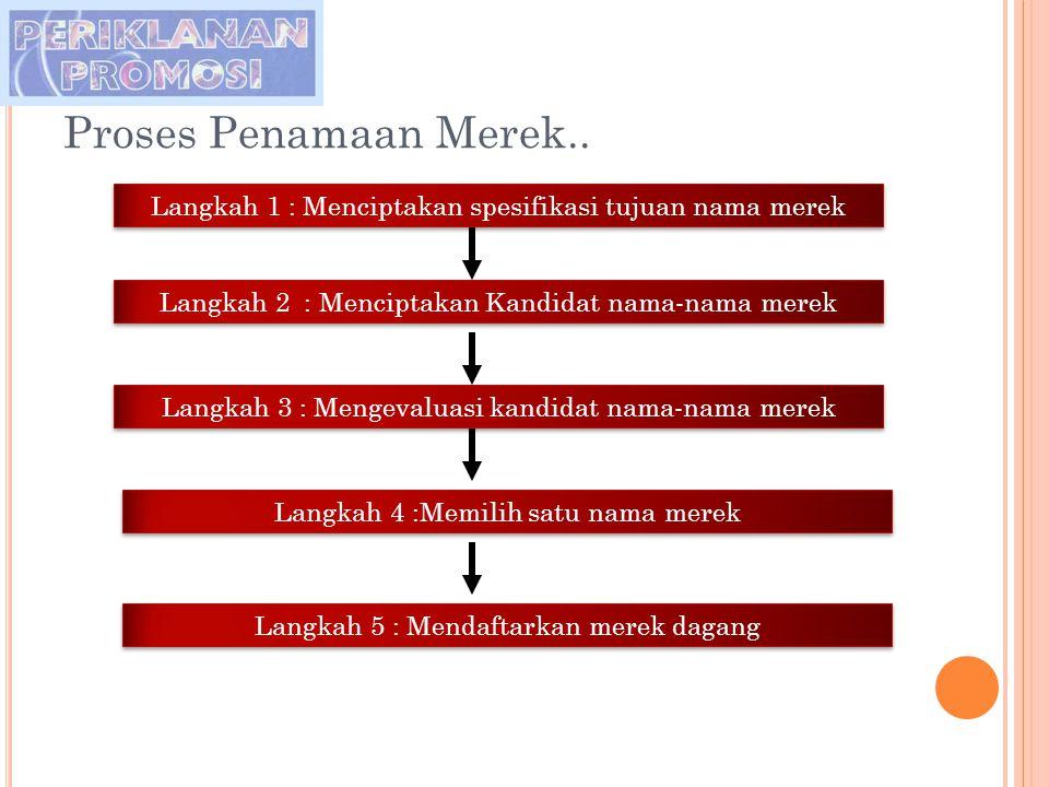 Proses Penamaan Merek.. Langkah 1 : Menciptakan spesifikasi tujuan nama merek Langkah 3 : Mengevaluasi kandidat nama-nama merek Langkah 4 :Memilih sat