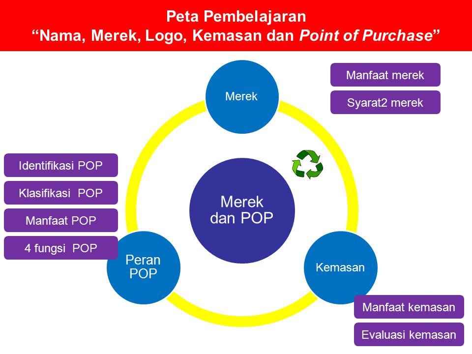 """Peta Pembelajaran """"Nama, Merek, Logo, Kemasan dan Point of Purchase"""" Merek dan POP MerekKemasan Peran POP Manfaat merek Identifikasi POP Manfaat kemas"""