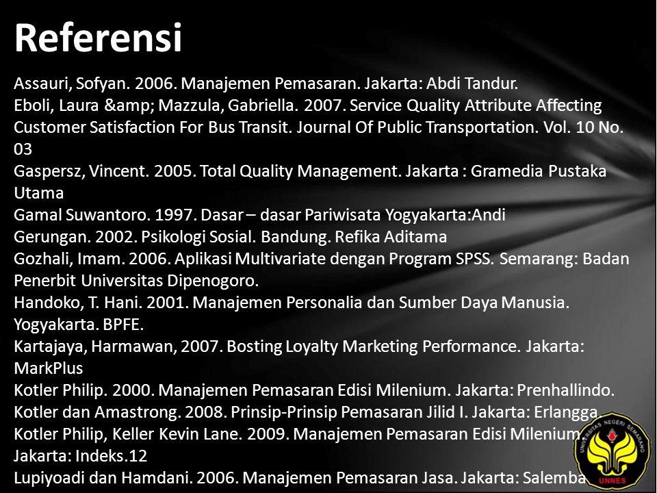 Referensi Assauri, Sofyan. 2006. Manajemen Pemasaran.