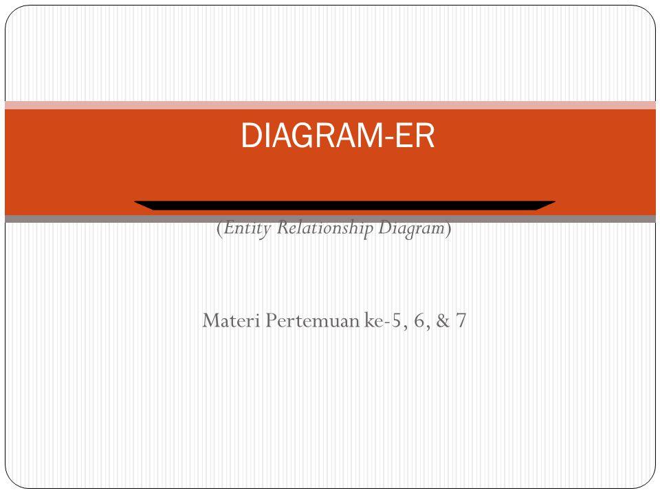 Model Entity-Relationship ER-Model merupakan data yang ada di dunia nyata yang diterjemahkan/ ditransformasikan dengan memanfaatkan sejumlah perangkat konseptual menjadi sebuah diagram data, yang umum disebut sebagai Diagram Entity-Relationship (Diagram E-R).