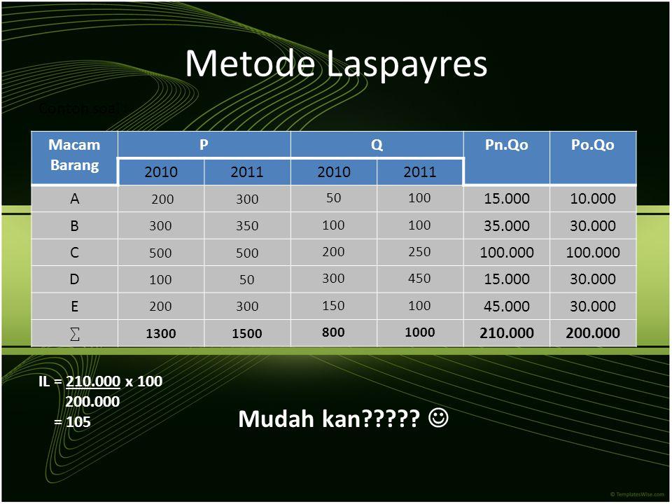 Metode Laspayres Macam Barang PQPn.QoPo.Qo 2010201120102011 A 200300 50100 15.00010.000 B 300350 100 35.00030.000 C 500 200250 100.000 D 10050 300450